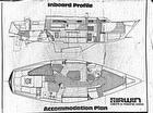 Profile And Accommodation Plan