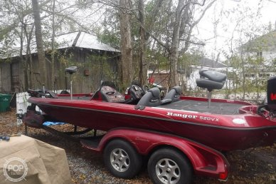 Ranger Boats 520vx Comanche, 520vx, for sale